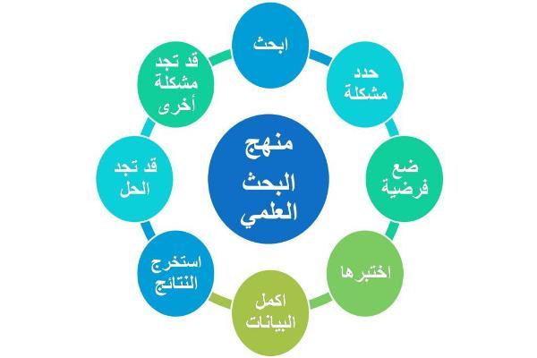 العالم المسلم أبو علي البصري albasry2.jpg